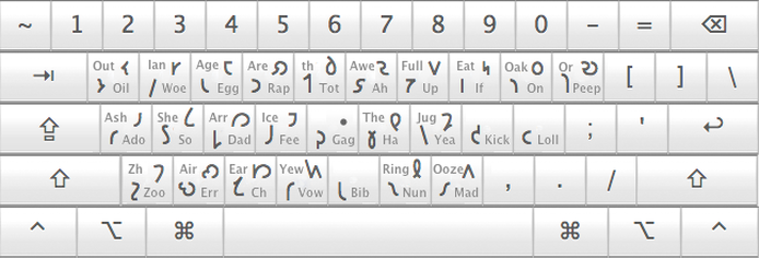 Keyboard Layout